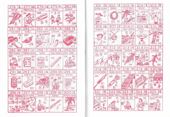 An example of the chifa drawings, ranging from numbers 001 to 999